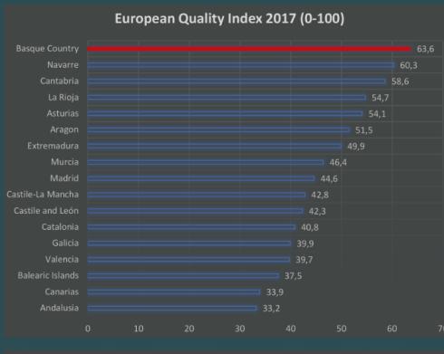 indice-europeo-calidad-gobierno.png